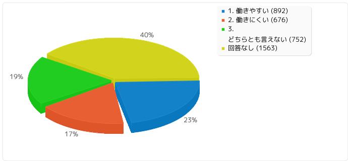 03-kurashi
