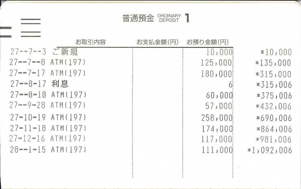 党区議団が積立てている費用弁償(日額旅費)